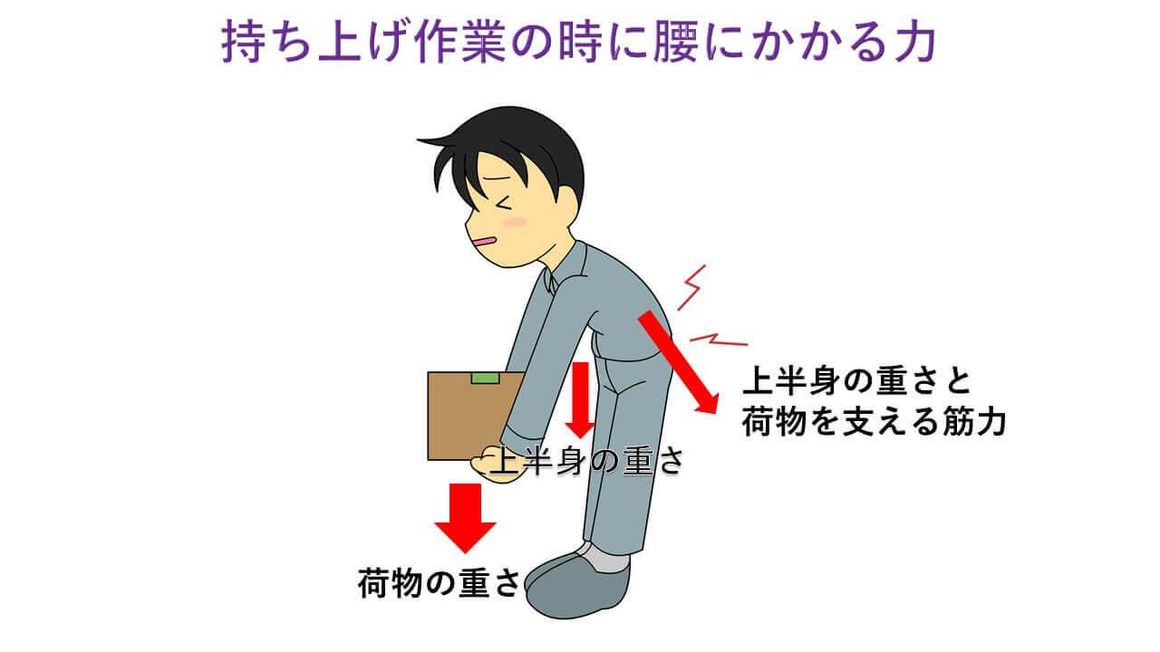 荷物の持ち上げと腰の圧力